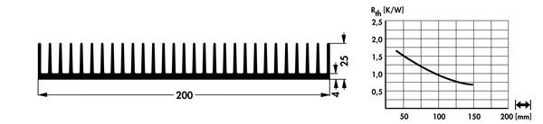 SK42-100-SA フィッシャー ヒートシンク ユニバーサル角型アルミ 100 x 200 x 25mm
