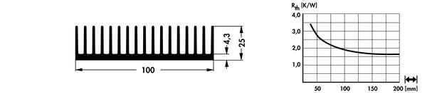SK508-100SA Fischer 押出成形ヒートシンク