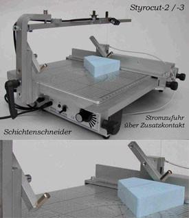 Schichten-Schneider