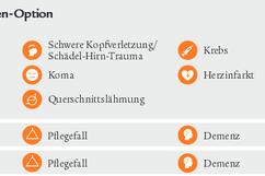 Swiss Life Vital Schutz