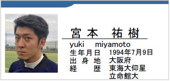 宮本祐樹、miyamoto yuki、大阪府、ラグビー歴:東海大仰星・立命館大