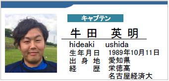 牛田英明/hideaki ushida/愛知県名古屋市/ラグビー歴:栄徳高/名古屋経済大