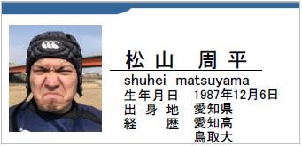 松山周平/shuhei matsuyama/愛知県名古屋市/ラグビー歴:愛知高/鳥取大学