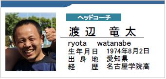 渡辺竜太、愛知県名古屋市、ラグビー歴:名古屋学院高