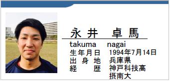 永井卓馬、takuma nagai、兵庫県、ラグビー歴:神戸科技高・摂南大