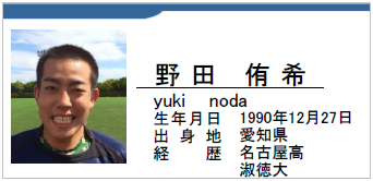 野田侑希/yuki noda/愛知県名古屋市/ラグビー歴:名古屋高/淑徳大
