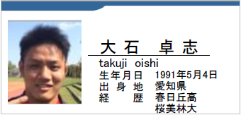 大石卓志、takuji oishi、愛知県名古屋市、ラグビー歴:春日丘高、桜美林大