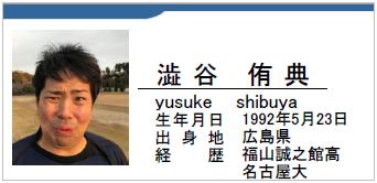 澁谷侑典/yusuke shibuya/広島県/ラグビー歴:福山誠之館高/名古屋大