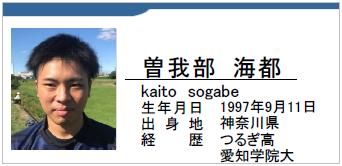 曽我部海都/kaito sogabe/神奈川県/ラグビー歴:つるぎ高校/愛知学院大学