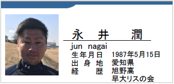 永井潤、愛知県名古屋市、ラグビー歴:旭野高・早稲田大