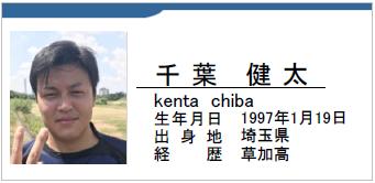 千葉健太/kenta chiba/埼玉県/ラグビー歴:草加高校