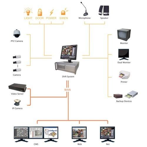 Darstellung eines Hybrid-Tribrid Systems, presented by SafeTech