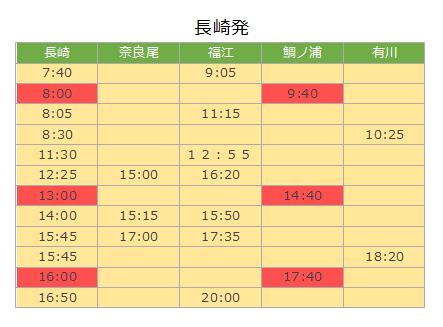 時刻表(長崎港発)