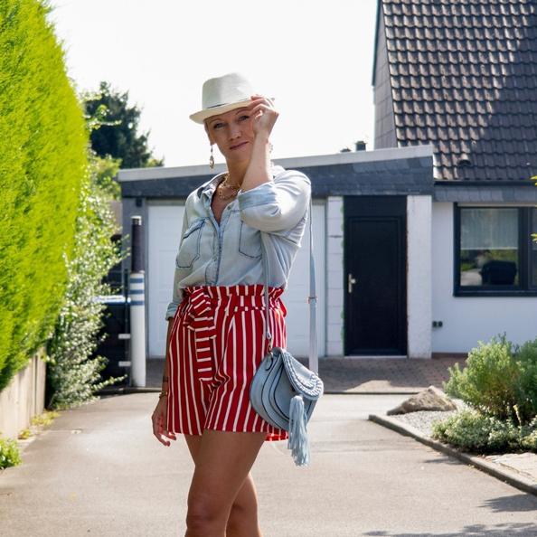 Sommerlooks: Wie style ich einen Hut?