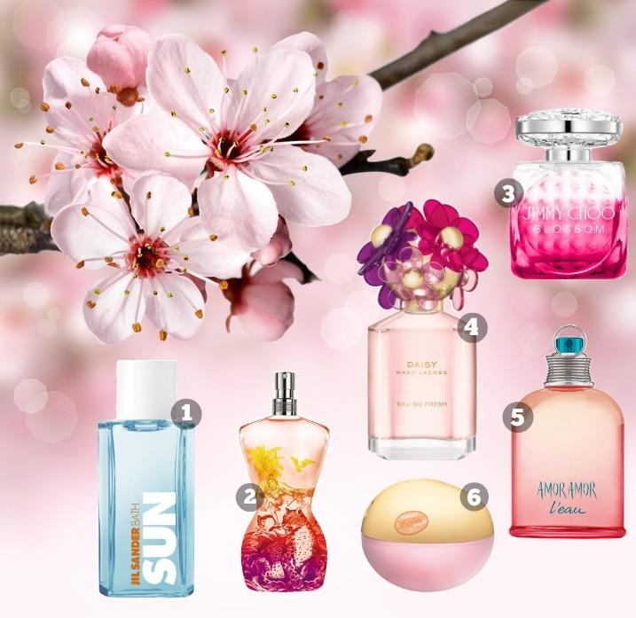 Parfum Trends 2015 | Leckere Düfte für Frühling & Sommer