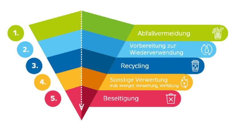 https://www.leag.de/de/seitenblickblog/artikel/lausitzer-sekundaer-rohstoff-zentrum-die-leag-buendelt-know-how/