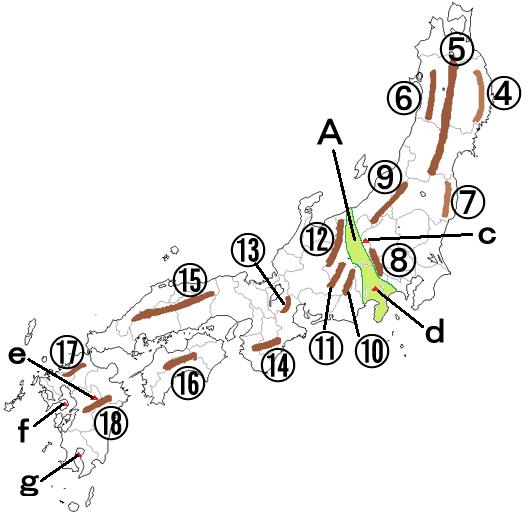 中学地理:日本の山地・山脈