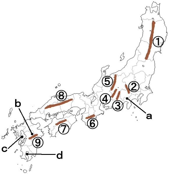 地理4-3 日本の地形 まとめ