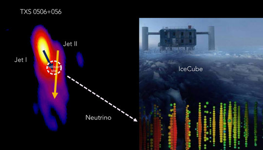 The neutrino event IceCube 170922A appears to have originated in an interaction of jetted material. © IceCube Collaboration, MOJAVE, S. Britzen, & M. Zajaček