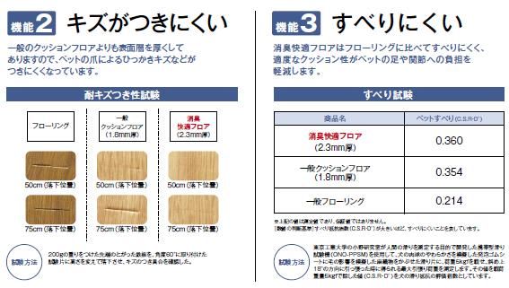 「リフォーム畳®」には、さまざまなクッションフロアシートが使えます