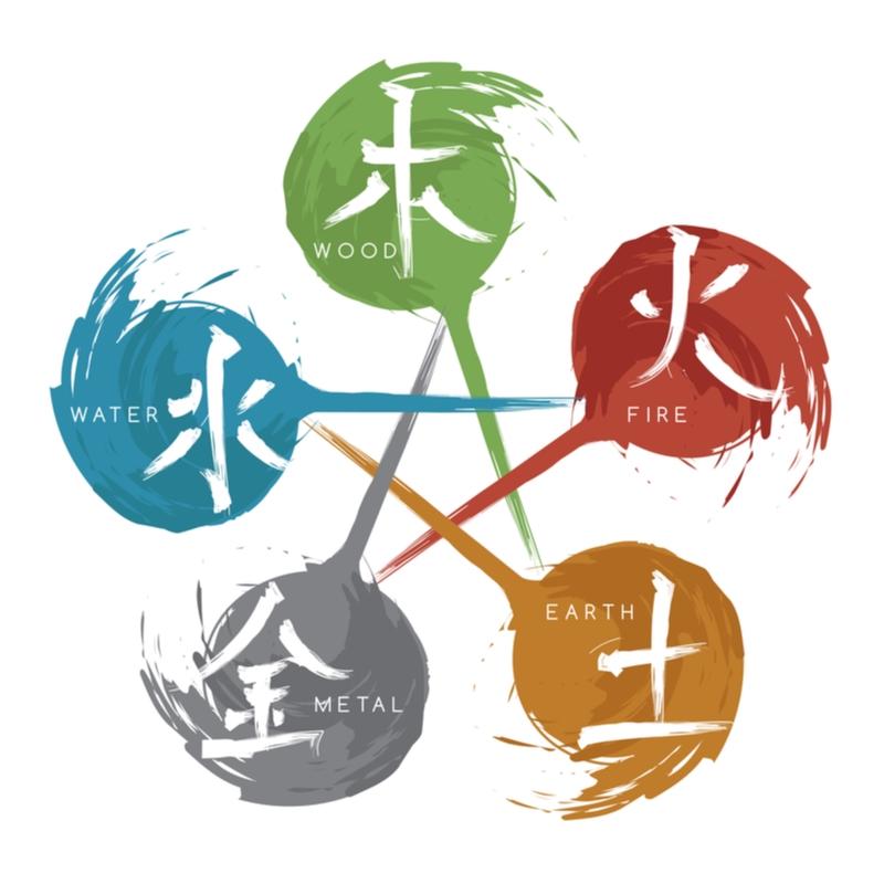 Die 5 Elemente Lehre nach Siang Mien  (5-E-Coaching)