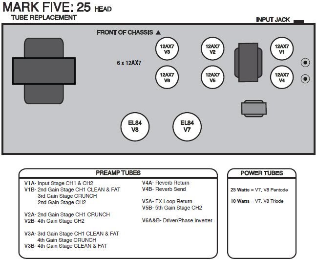 Mesa Mark V 25w Tube Layout MK5 25