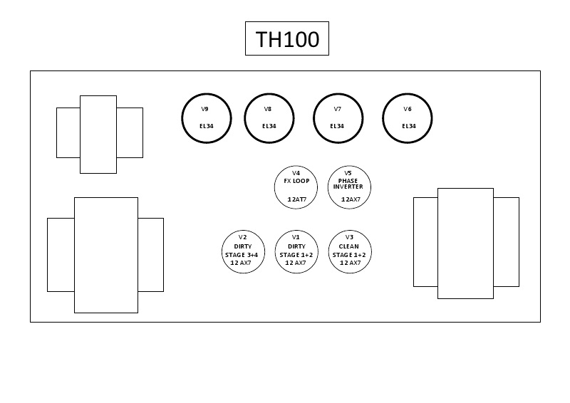 TH100 tube layout