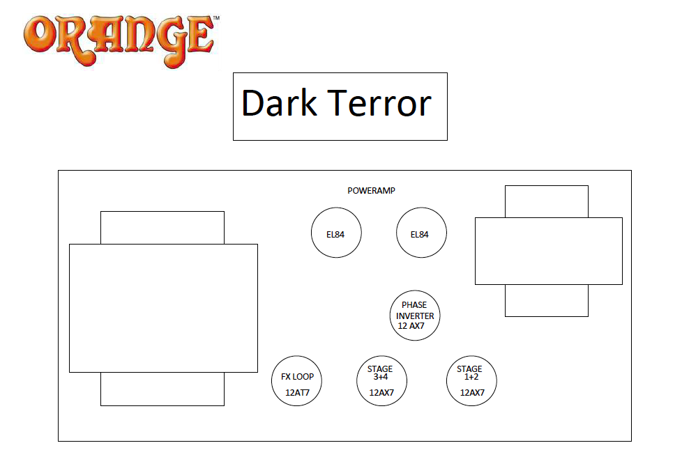 dark terror tube layout