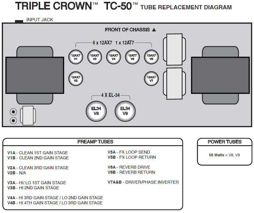 Mesa Triple crown C-50Tube Layout