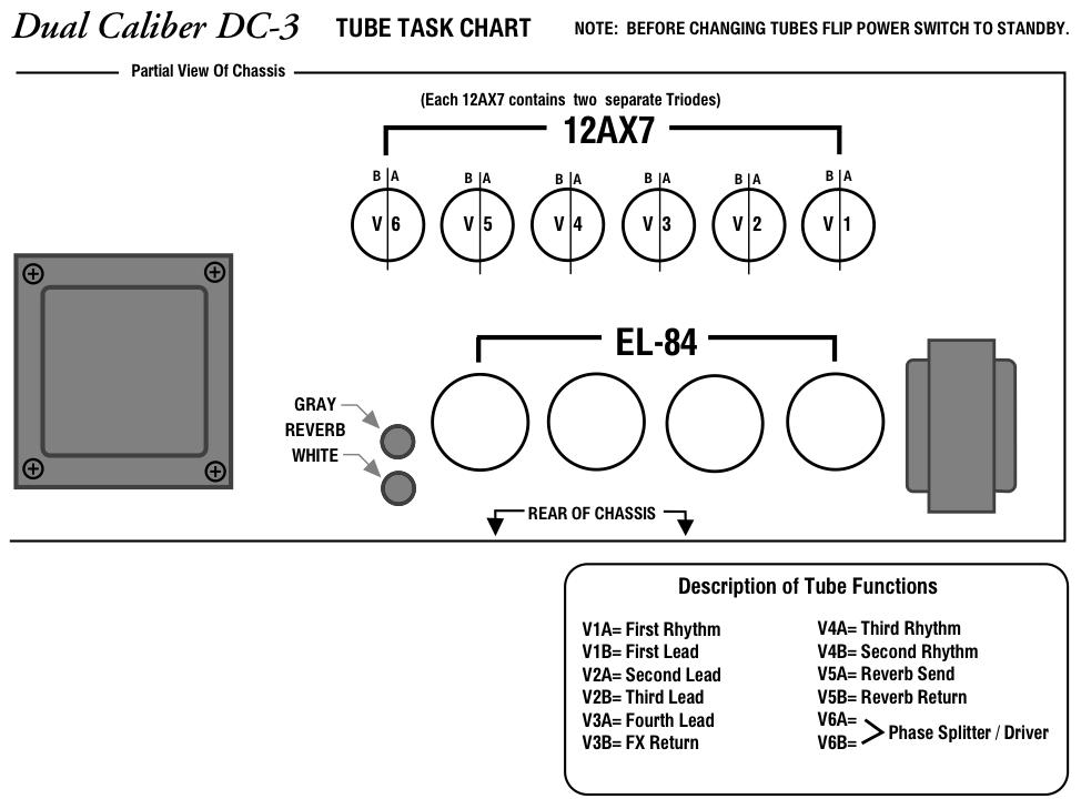 mesa-boogie-dual-caliber-dc-3_3