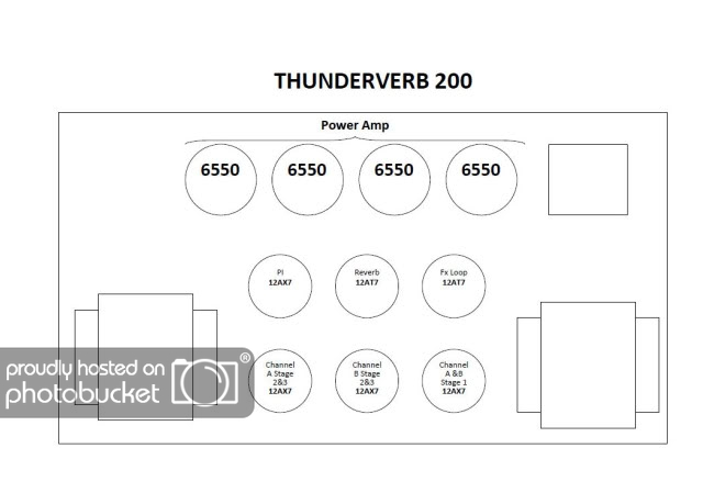 Thunderverb 200 Valve layout