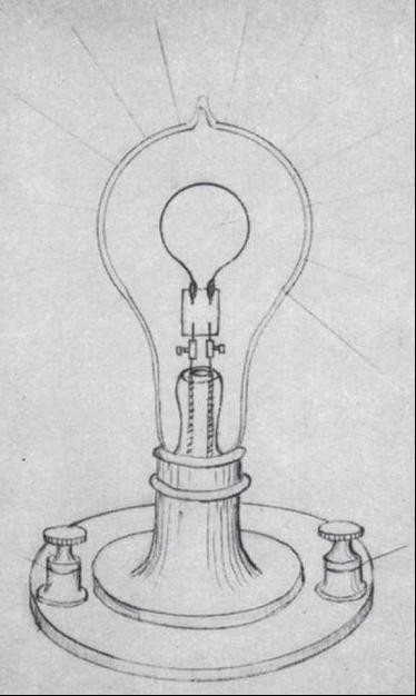 Bild 1: Edisons Skizze zur Glühlampe