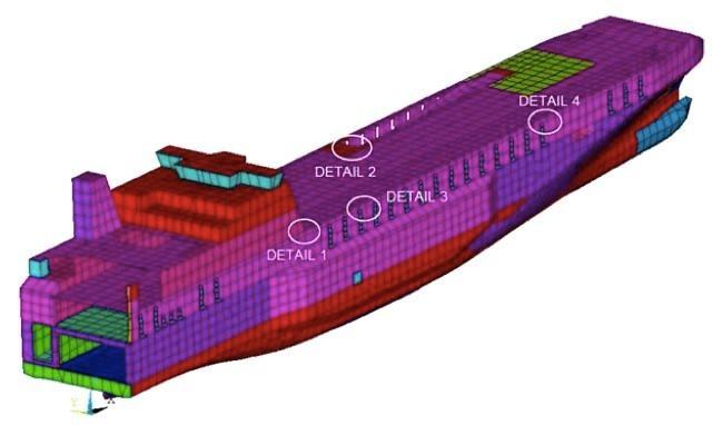 Abbildung 4: RoRo-Schiff, 3D-Darstellung bei der Konstruktion vom Dreidecker zum Vierdecker (Quelle FSG)