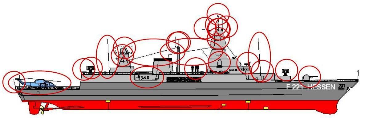 """Abbildung 2:Fregatte """"Hessen"""" mit  markierten elektromagnetisch relevanten Oberdeckskomponenten  (Quelle Harms)"""