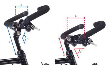e-Bike Lenker einstellen