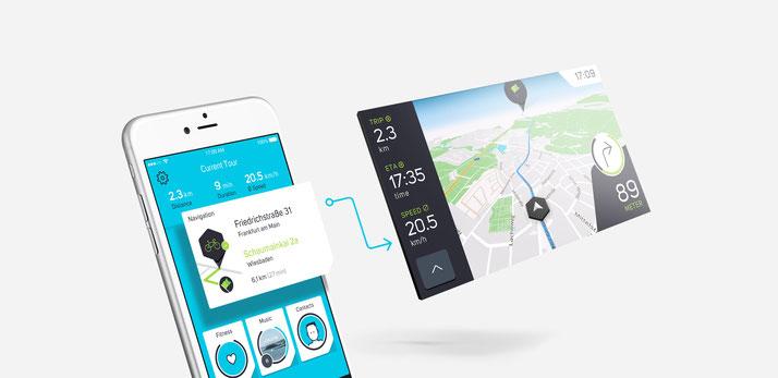 Cobi Bordcomputer für Bosch e-Bikes 2018 - Navigation