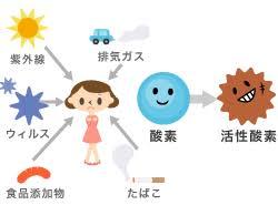 http://info.fujifilm.co.jp/healthcare/astaxanthin/1-2.html