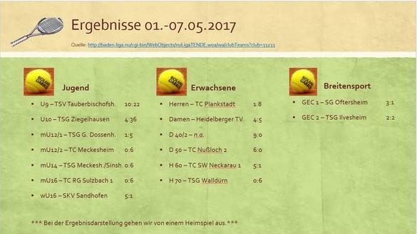 Die Ergebnisse der Woche 1 - Medenspiele 2017