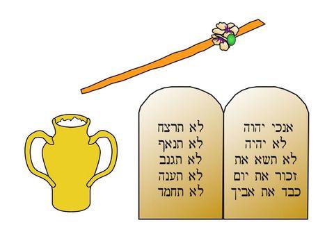 L'arche de l'alliance contient un vase en or avec de la manne, le bâton d'Aaron et les tables des 10 commandements. L'arche de l'alliance sera gardée dans le très-saint du tabernacle puis du temple.