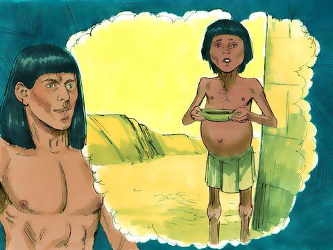 7 années de famine prédites - le rêve de pharaon a été interprété par Joseph, fils de Jacob- Joseph est intendant d'Egypte