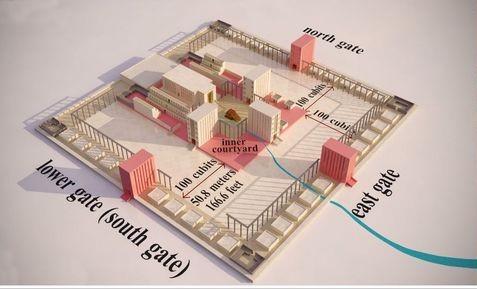 L'homme à l'apparence de bronze de la vision d'Ezéchiel va mesurer les murs entourant le Temple, les portes, les portiques, les piliers, le Temple lui-même, le Très Saint. Finalement, il va réaliser un vrai travail d'architecte avec les plans du Temple.
