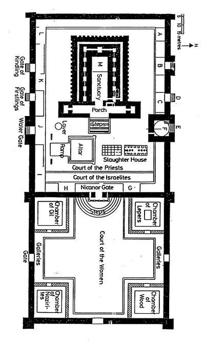 Le parvis désigne l'espace ouvert, la place ou la cour situé devant un édifice religieux. Dans le Temple d'Hérode, 4 cours ou parvis successifs, où le judaïsme d'après l'Exil souligne les différents degrés de sainteté liturgique, entourent le sanctuaire.