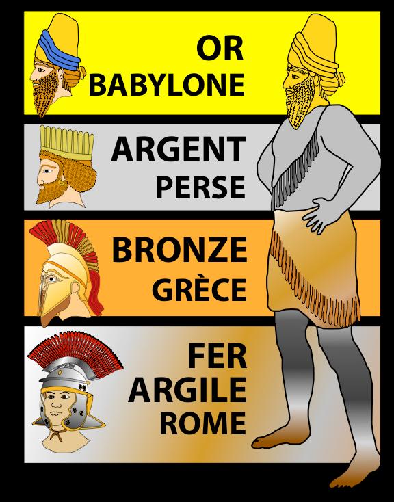 Statue de Daniel et succession des puissances mondiales de l'histoire biblique: Babylone, Perse, Grèce, Rome.