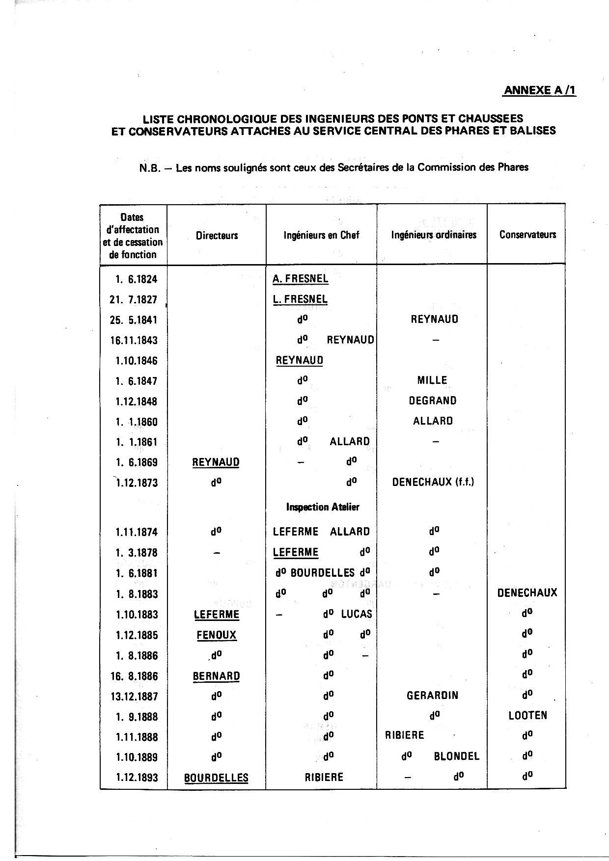 SPBN P11