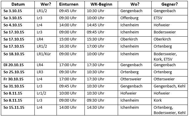 Übersicht der Begegnungen Ortenauer Turnliga 2015