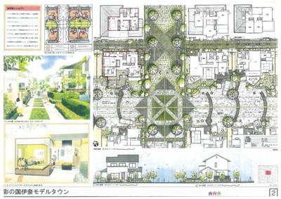 彩の国伊奈モデルタウン環境計画図
