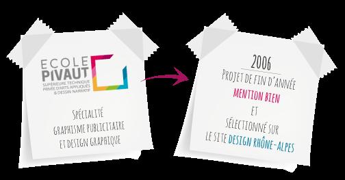 LSZ Communication-Graphiste-Directrice artistique freelance Nantes