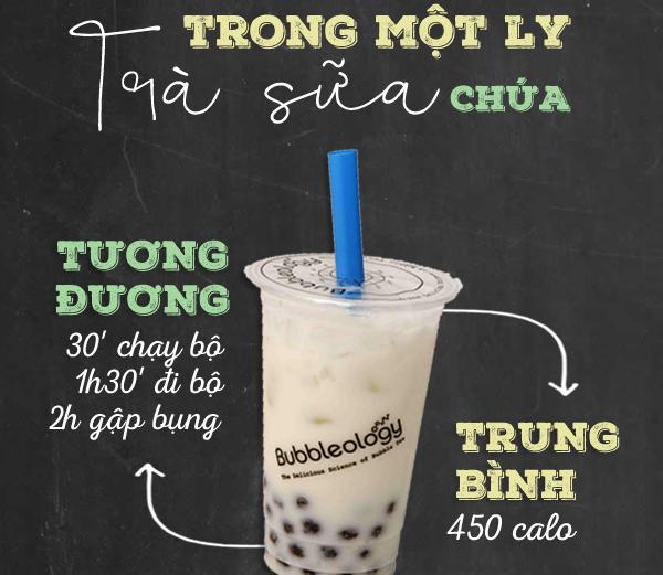 uống trà sữa gây mập