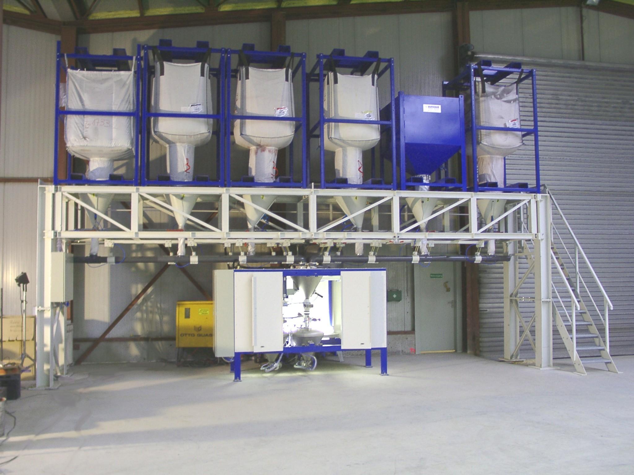 Dosificación de granulado y polvo FLEX 70-2