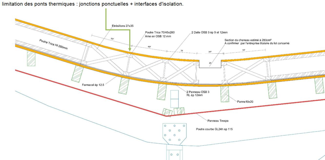 limitation des ponts thermiques : détails 2